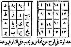 shams magic square 2